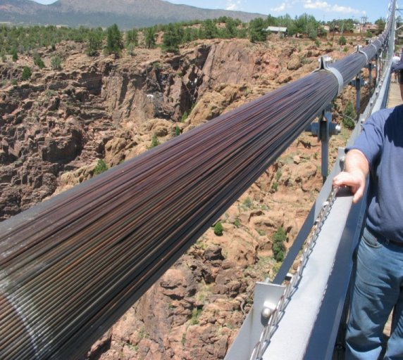 Shooting In Canon City Colorado: Royal Gorge Bridge And Park: Photos Of The Royal Gorge In